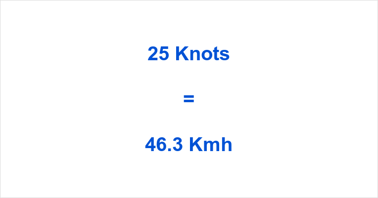 25 Knots to Kmh